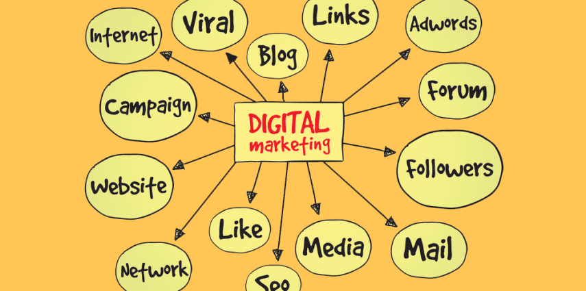 O marketing digital é igual um ser vivo: evolui e muda dia a dia. Acompanhar as tendências é uma obrigação e, prever as mesmas pode ser a diferença entre ser um líder ou apenas um seguidor.